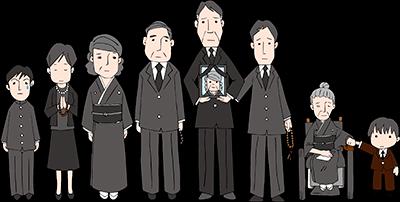 isanbunkatsu-kyogi